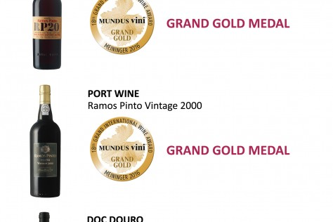 Gold & Grand Gold for Ramos Pinto