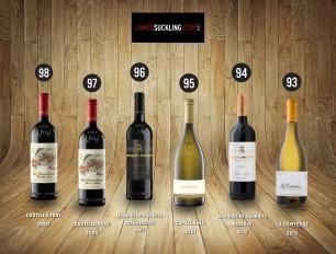 High scores for the Murrieta range