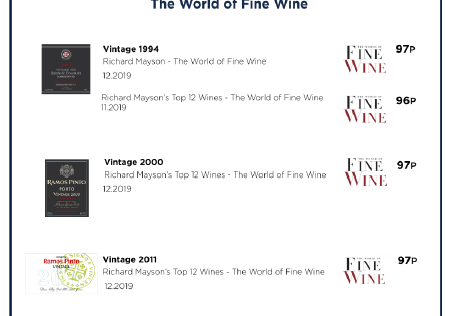 2 Ramos Pinto Vintages in the Top 5!